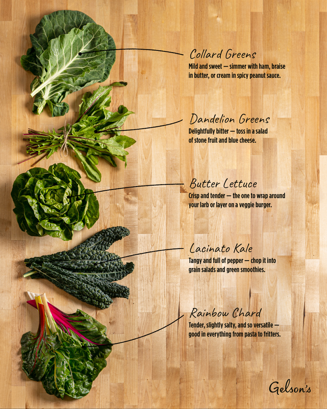 Home Cook's Guide to Greens